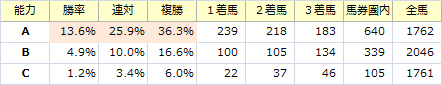 能力_20140302