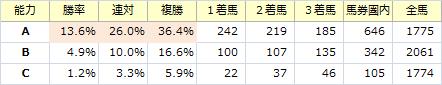 能力_20140309