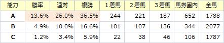 能力_20140316