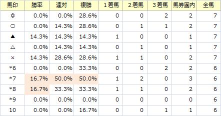 中日新聞杯_馬印
