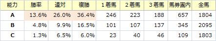 能力_20140323