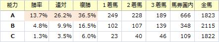 能力_20140330