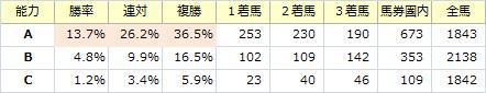 能力_20140406