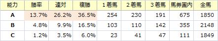 能力_20140413