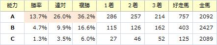 能力_20140921