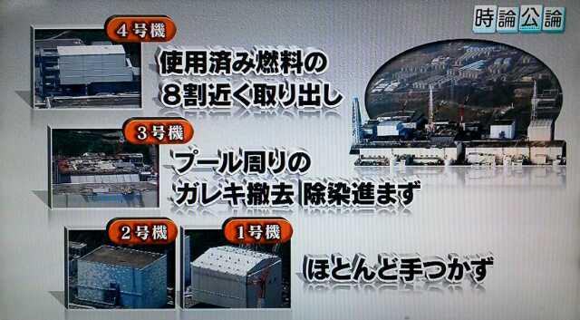 福島原発、廃炉は遠く!1・2・3号機は高線量で手つかず!ロボット頼りも研究参加も少なく!再稼働は狂気