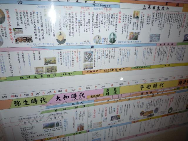中学 中学 漢字 : 奈良移住計画 - ロビンの徒然 ...