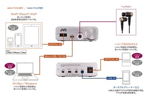 jvc_su-ax7_1.jpg