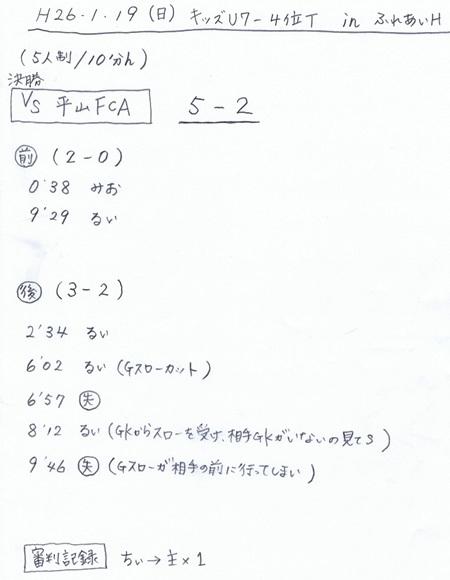 1.19(日)キッズU7 4位T結果