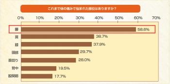 graph_201406261740439d1.jpg