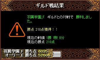 RedStone 14.06.20[01]