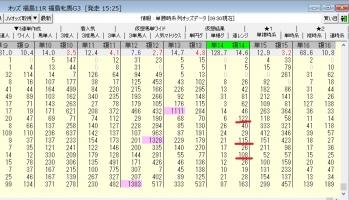 0426福島牝馬