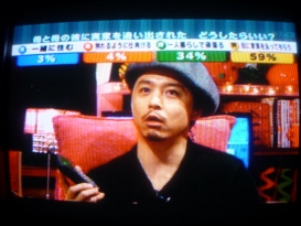 トーキョーライブ24時