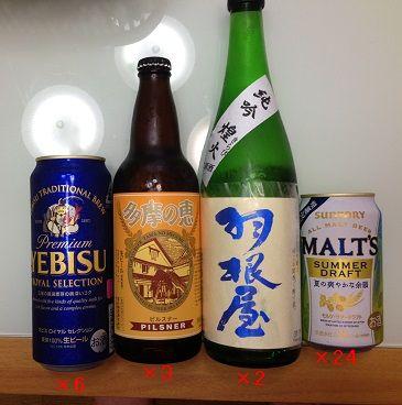 もらった酒とビール