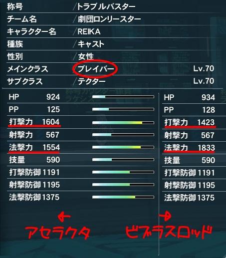 魔法戦士ステLv70Br/Te
