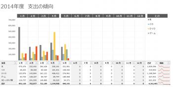 仕入グラフ画像2014_convert_20140627223751