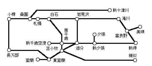 一日散歩きっぷ(道央圏用)フリー区間