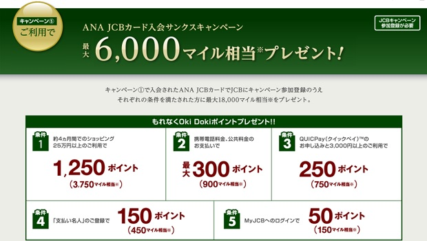 ANA JCBカード入会サンクスキャンペーン