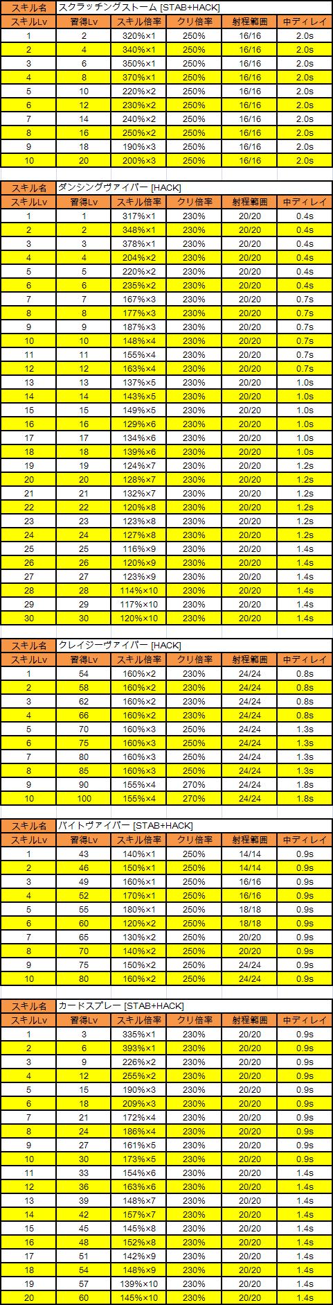 2014バランシング6