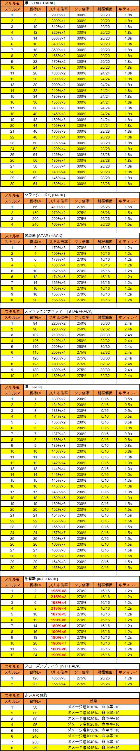 2014バランシング7