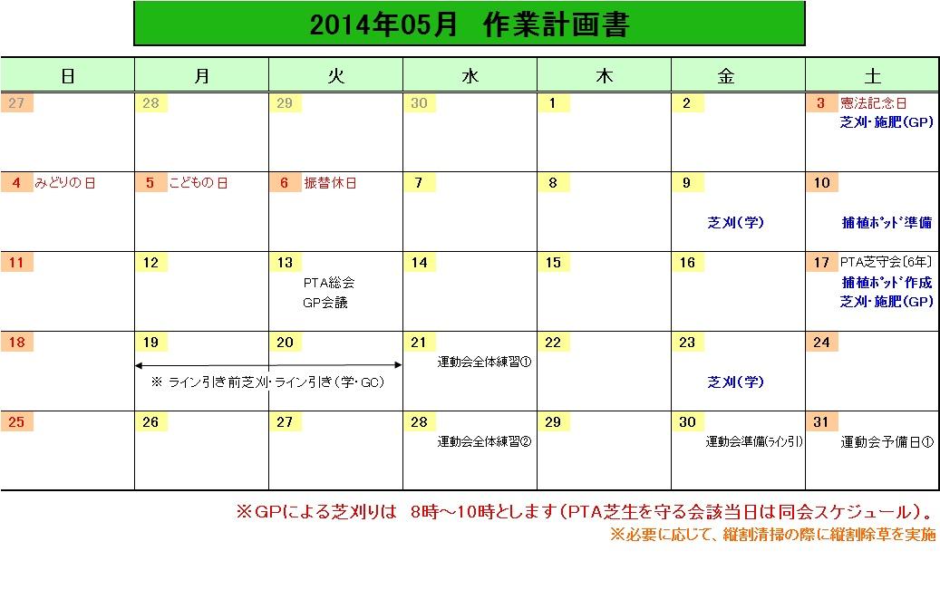 201405作業計画