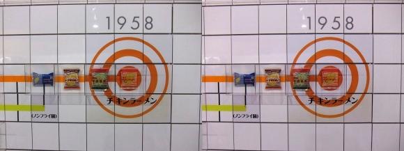 インスタントラーメン発明記念館 インスタントラーメン・トンネル チキンラーメン(平行法)