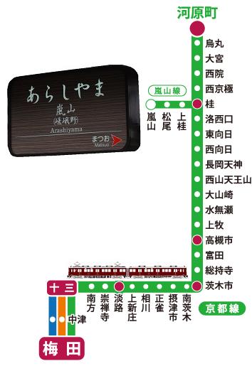 阪急電車 京都線嵐山路線図
