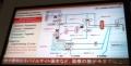 2014年2・10 箱根の運行状況