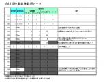 furukawa-data1.png