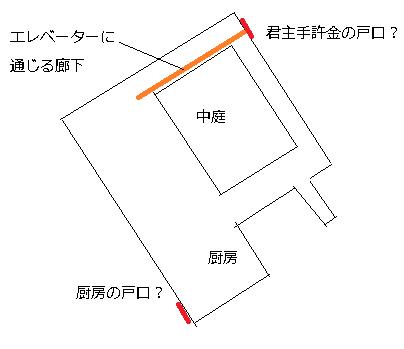 君主手許金の戸口と厨房の戸口