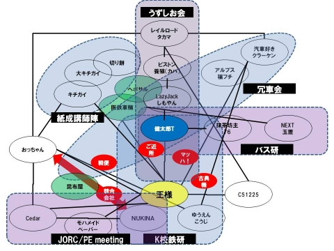 000不純ヲタ交遊図 2.0