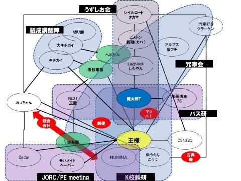 000不純ヲタ交遊図 2.1