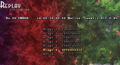 神L魔理沙30.74億