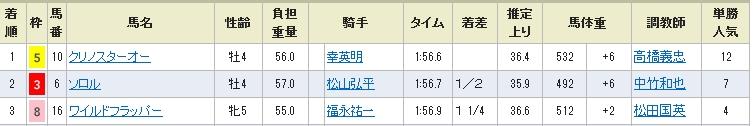 Baidu IME_2014-5-25_9-5-55