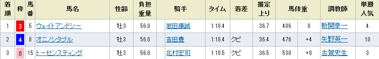 Baidu IME_2014-5-25_18-2-24