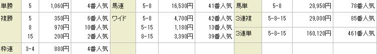 Baidu IME_2014-5-25_18-3-28