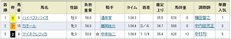 Baidu IME_2014-5-25_18-10-24