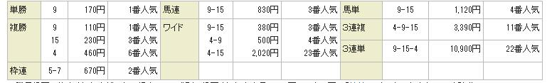Baidu IME_2014-5-25_18-10-45