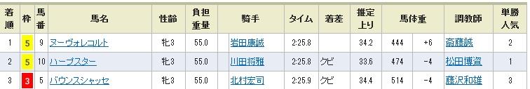 Baidu IME_2014-5-25_18-22-33