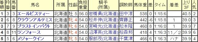 Baidu IME_2014-5-30_8-27-29