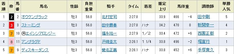 Baidu IME_2014-5-31_20-43-20