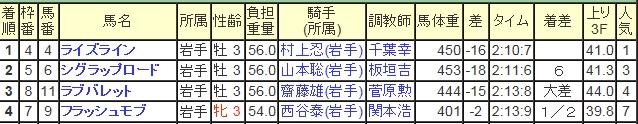 Baidu IME_2014-6-3_12-31-18