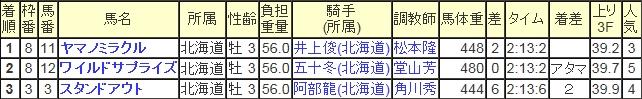 Baidu IME_2014-6-3_21-31-59