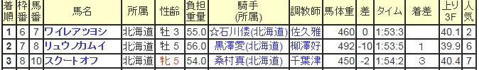Baidu IME_2014-6-3_21-45-49
