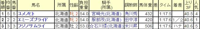 Baidu IME_2014-6-3_22-3-31