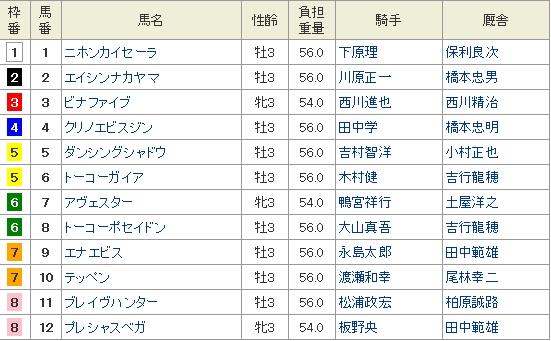 Baidu IME_2014-6-5_8-35-5