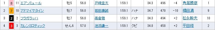 Baidu IME_2014-6-8_9-4-0