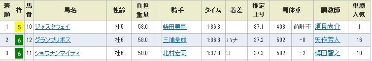 Baidu IME_2014-6-9_7-10-59