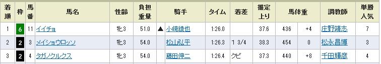 Baidu IME_2014-6-9_7-18-29