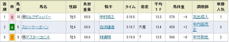 Baidu IME_2014-6-9_7-21-20